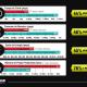 gráfico de bomba de acionamento direto